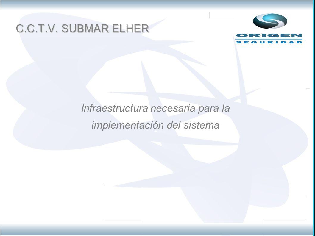 Infraestructura necesaria para la implementación del sistema