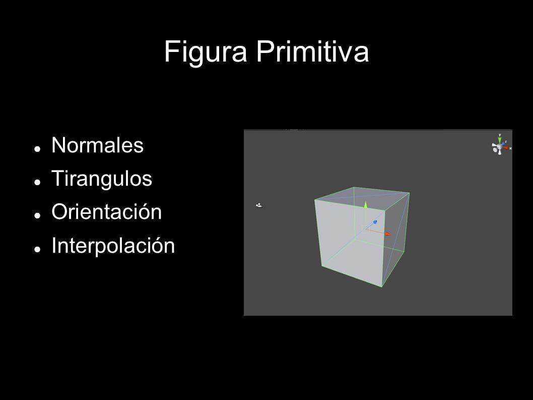Figura Primitiva Normales Tirangulos Orientación Interpolación
