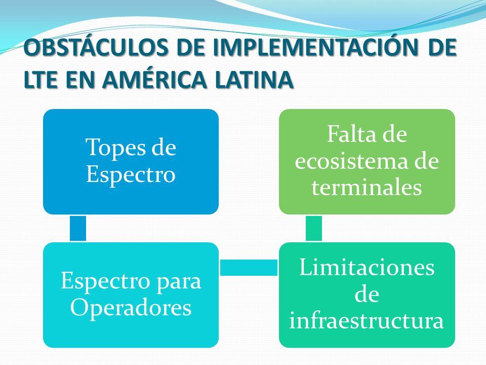 OBSTÁCULOS DE IMPLEMENTACIÓN DE LTE EN AMÉRICA LATINA Topes de Espectro Espectro para Operadores Limitaciones de infraestructura Falta de ecosistema de terminales