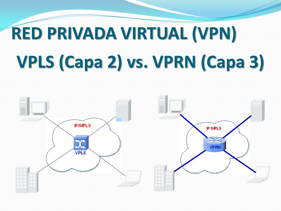VPLS (Capa 2) vs. VPRN (Capa 3) RED PRIVADA VIRTUAL (VPN)