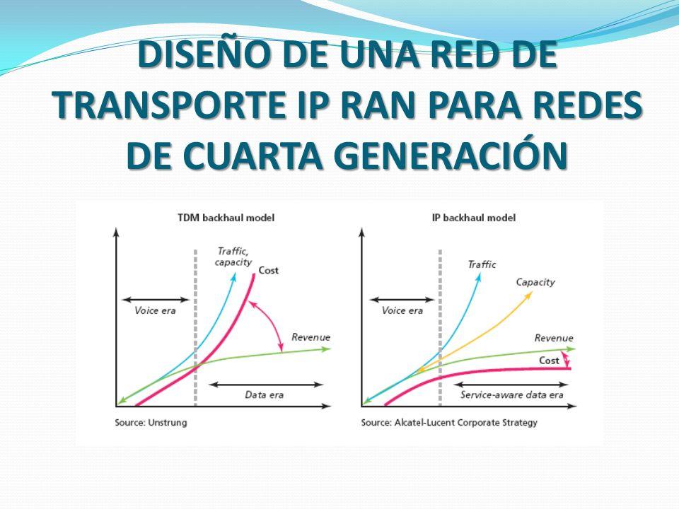 DISEÑO DE UNA RED DE TRANSPORTE IP RAN PARA REDES DE CUARTA GENERACIÓN