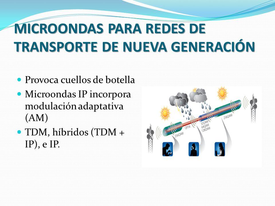MICROONDAS PARA REDES DE TRANSPORTE DE NUEVA GENERACIÓN Provoca cuellos de botella Microondas IP incorpora modulación adaptativa (AM) TDM, híbridos (TDM + IP), e IP.