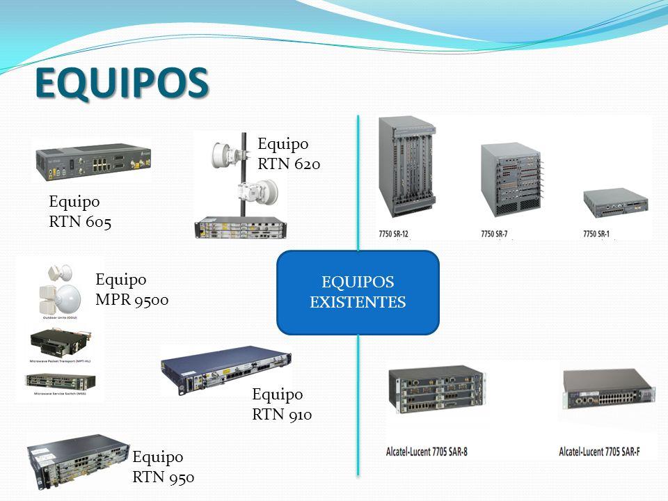 EQUIPOS Equipo RTN 605 Equipo RTN 620 Equipo RTN 910 Equipo RTN 950 Equipo MPR 9500 EQUIPOS EXISTENTES