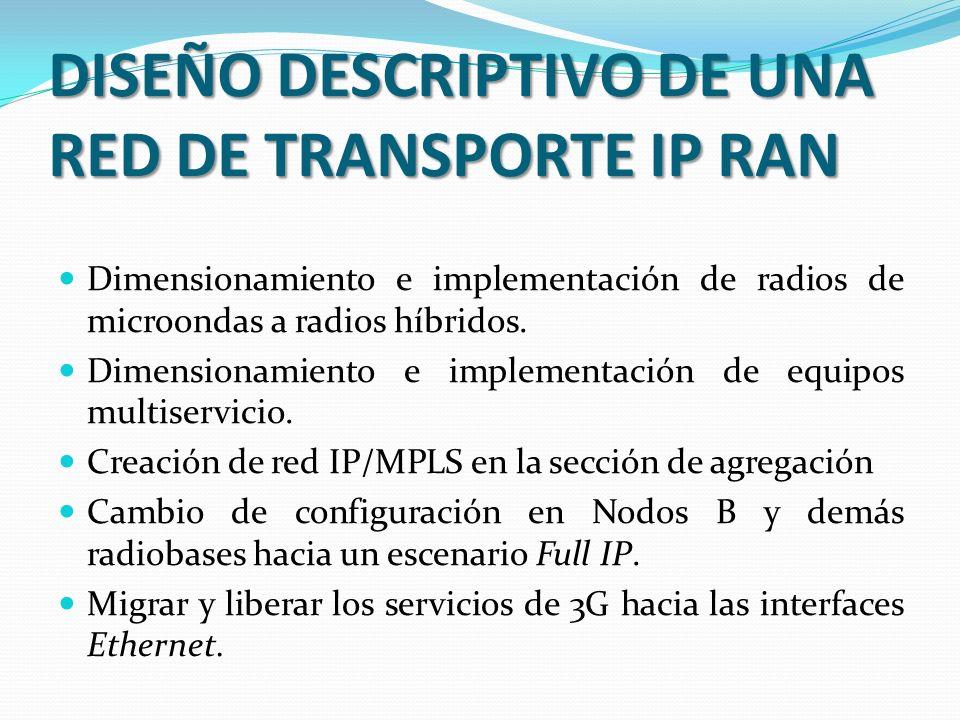 DISEÑO DESCRIPTIVO DE UNA RED DE TRANSPORTE IP RAN Dimensionamiento e implementación de radios de microondas a radios híbridos.