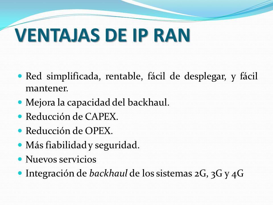 VENTAJAS DE IP RAN Red simplificada, rentable, fácil de desplegar, y fácil mantener.