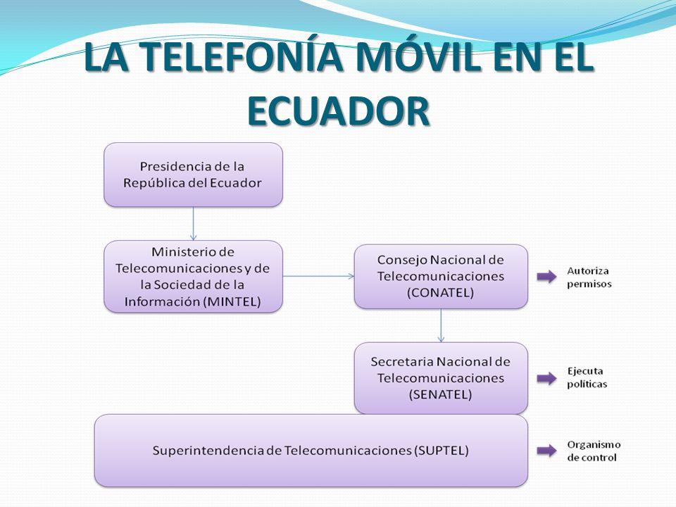 LA TELEFONÍA MÓVIL EN EL ECUADOR