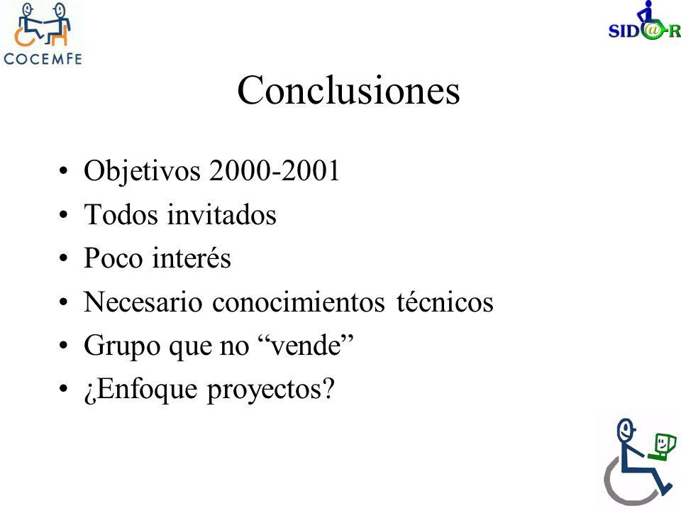 Conclusiones Objetivos 2000-2001 Todos invitados Poco interés Necesario conocimientos técnicos Grupo que no vende ¿Enfoque proyectos?