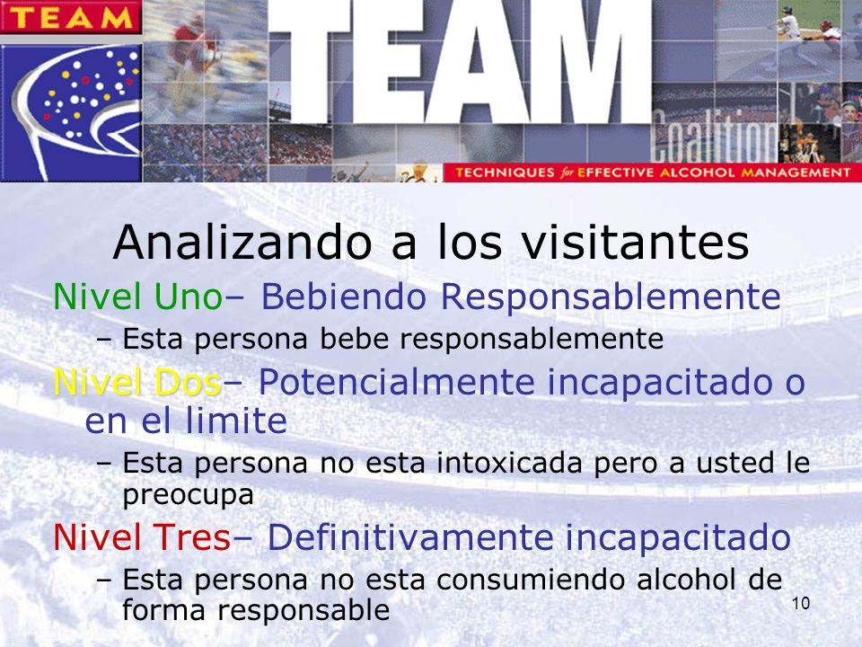 10 Analizando a los visitantes Nivel Uno– Bebiendo Responsablemente –Esta persona bebe responsablemente Nivel Dos Nivel Dos– Potencialmente incapacita