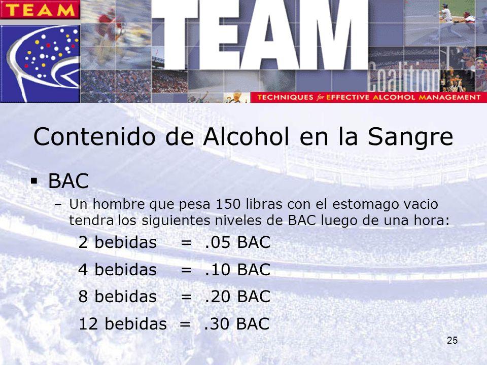 25 Contenido de Alcohol en la Sangre BAC –Un hombre que pesa 150 libras con el estomago vacio tendra los siguientes niveles de BAC luego de una hora: 2 bebidas =.05 BAC 4 bebidas =.10 BAC 8 bebidas =.20 BAC 12 bebidas =.30 BAC