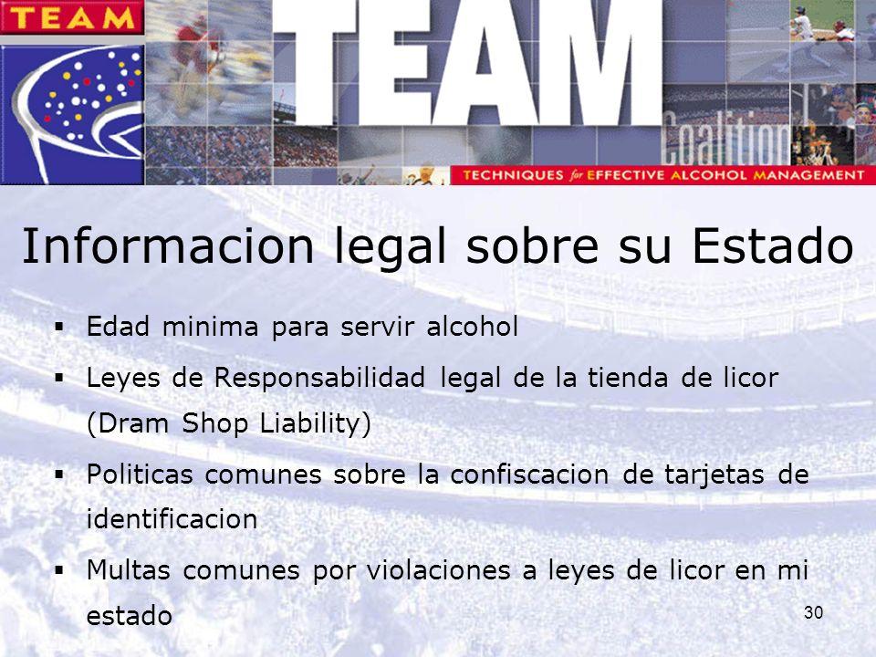 30 Informacion legal sobre su Estado Edad minima para servir alcohol Leyes de Responsabilidad legal de la tienda de licor (Dram Shop Liability) Politicas comunes sobre la confiscacion de tarjetas de identificacion Multas comunes por violaciones a leyes de licor en mi estado