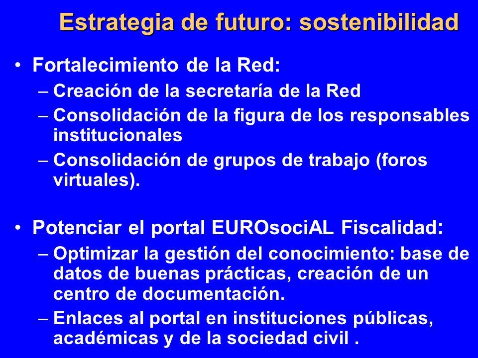Estrategia de futuro: sostenibilidad Fortalecimiento de la Red: –Creación de la secretaría de la Red –Consolidación de la figura de los responsables i