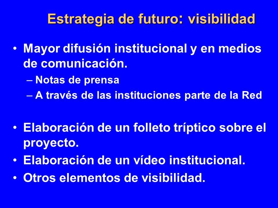 Estrategia de futuro : visibilidad Mayor difusión institucional y en medios de comunicación. –Notas de prensa –A través de las instituciones parte de