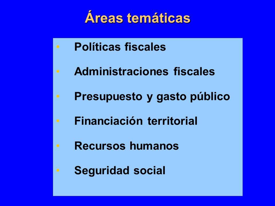 Áreas temáticas Políticas fiscales Administraciones fiscales Presupuesto y gasto público Financiación territorial Recursos humanos Seguridad social