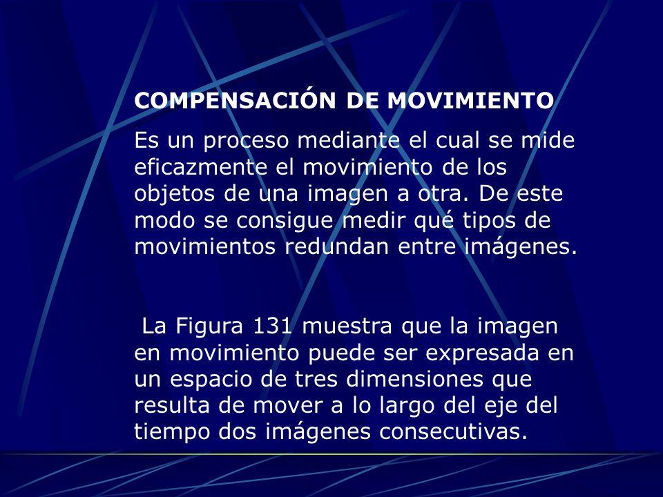 COMPENSACIÓN DE MOVIMIENTO Es un proceso mediante el cual se mide eficazmente el movimiento de los objetos de una imagen a otra. De este modo se consi