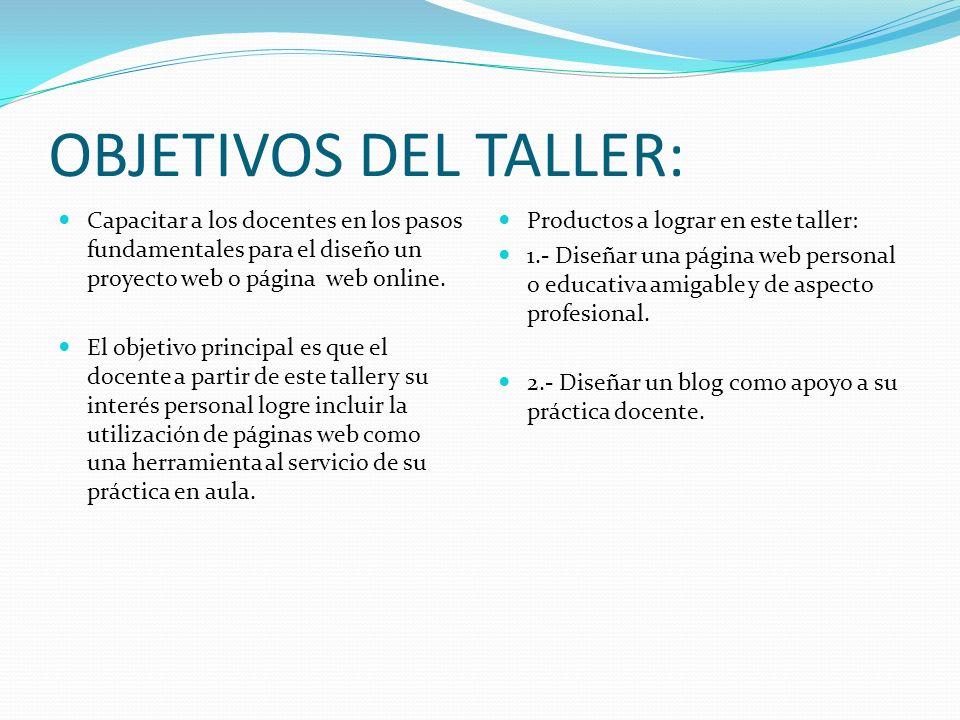 Organización del Taller 1.- Presentación.