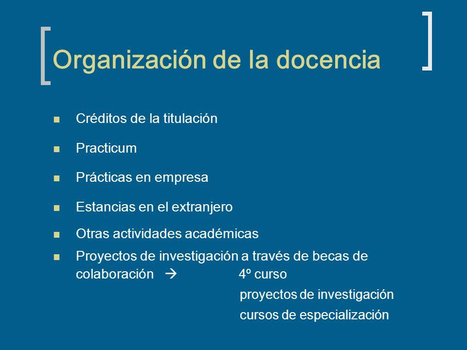 Organización de la docencia Créditos de la titulación Practicum Prácticas en empresa Estancias en el extranjero Otras actividades académicas Proyectos de investigación a través de becas de colaboración 4º curso proyectos de investigación cursos de especialización