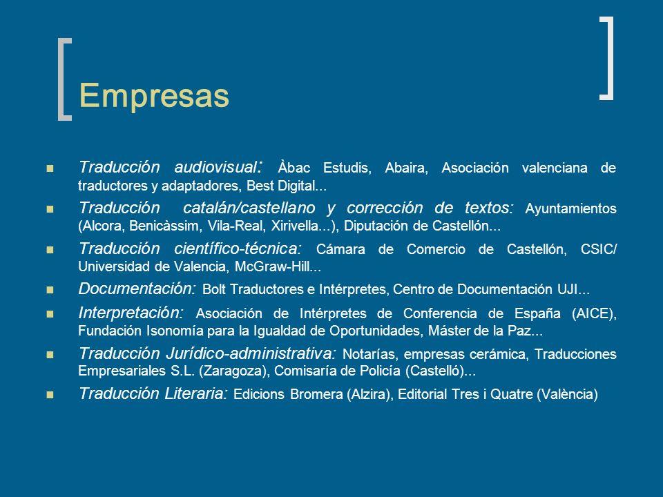 Empresas Traducción audiovisual : Àbac Estudis, Abaira, Asociación valenciana de traductores y adaptadores, Best Digital... Traducción catalán/castell