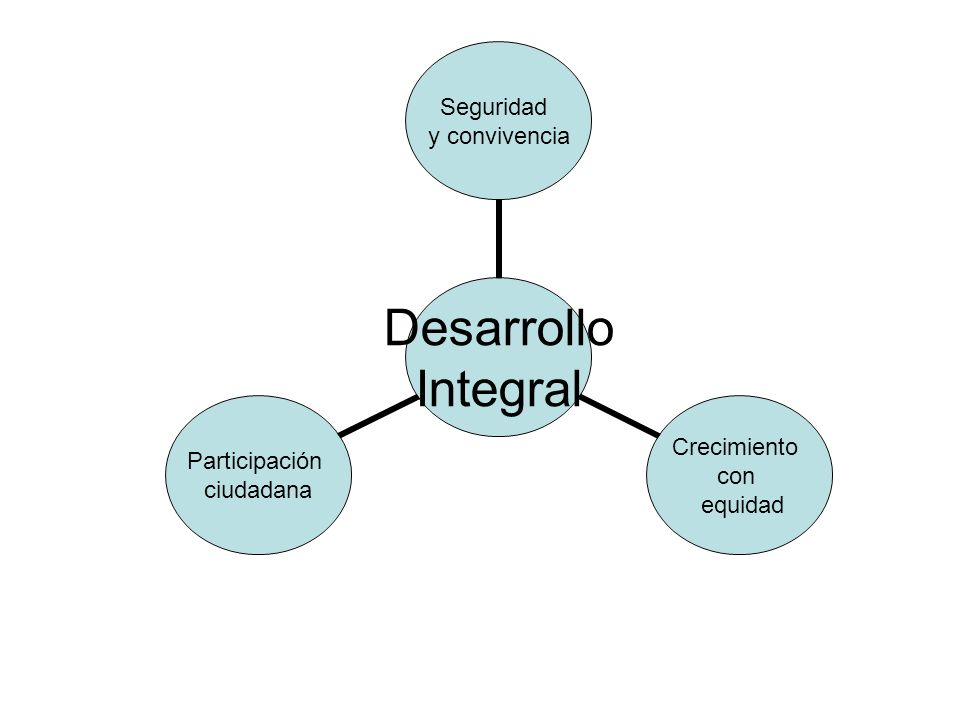El modelo Centrado en la atención psicosocial.Educación formal.
