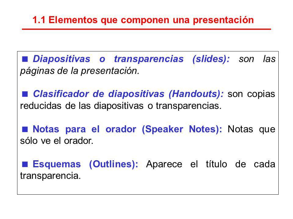 1.1 Elementos que componen una presentación Diapositivas o transparencias (slides): son las páginas de la presentación.