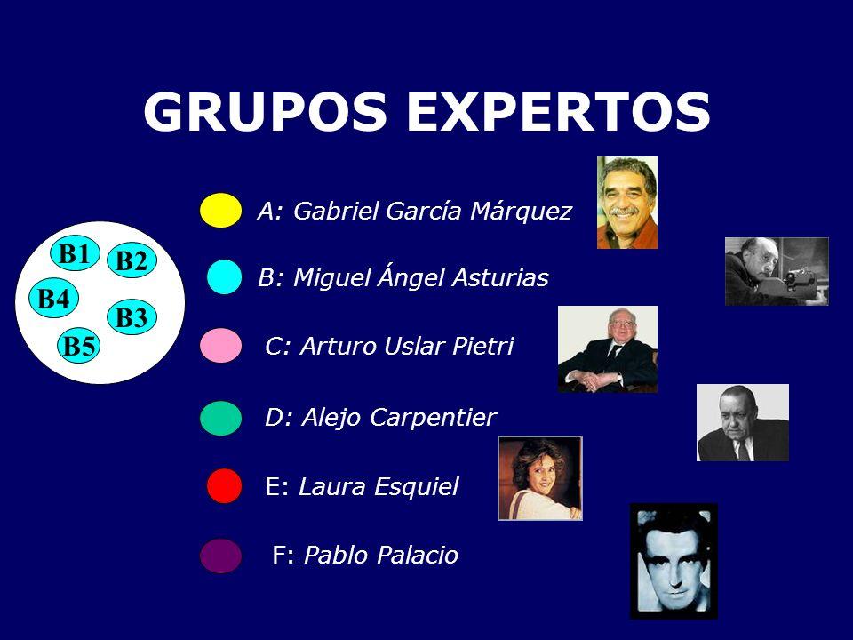 GRUPOS EXPERTOS B2 B1 B4 B5 B3 A: Gabriel García Márquez B: Miguel Ángel Asturias C: Arturo Uslar Pietri D: Alejo Carpentier E: Laura Esquiel F: Pablo
