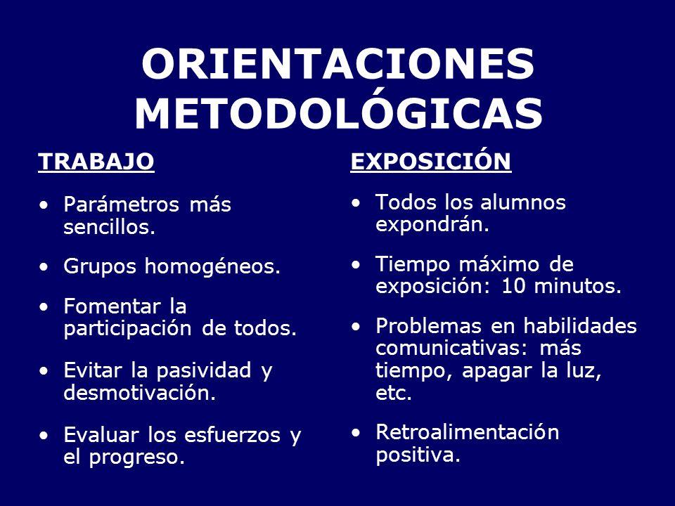 ORIENTACIONES METODOLÓGICAS TRABAJO Parámetros más sencillos. Grupos homogéneos. Fomentar la participación de todos. Evitar la pasividad y desmotivaci