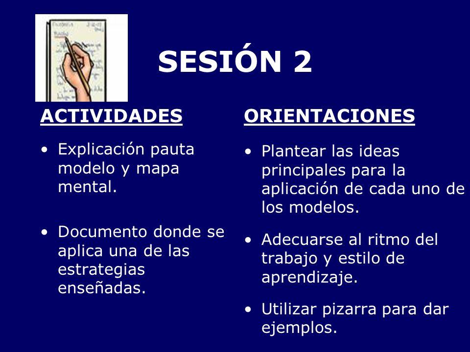 SESIÓN 2 ACTIVIDADES Explicación pauta modelo y mapa mental. Documento donde se aplica una de las estrategias enseñadas. ORIENTACIONES Plantear las id