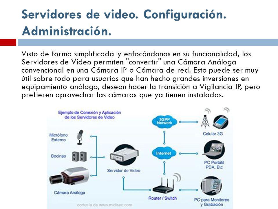 Servidores de video. Configuración. Administración. Visto de forma simplificada y enfocándonos en su funcionalidad, los Servidores de Vídeo permiten