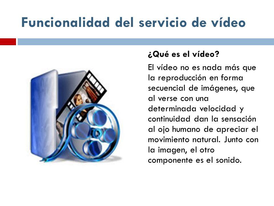Funcionalidad del servicio de vídeo ¿Qué es el vídeo? El vídeo no es nada más que la reproducción en forma secuencial de imágenes, que al verse con un