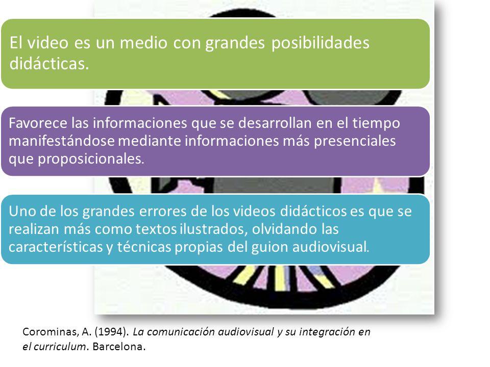 Corominas, A. (1994). La comunicación audiovisual y su integración en el curriculum. Barcelona. El video es un medio con grandes posibilidades didácti