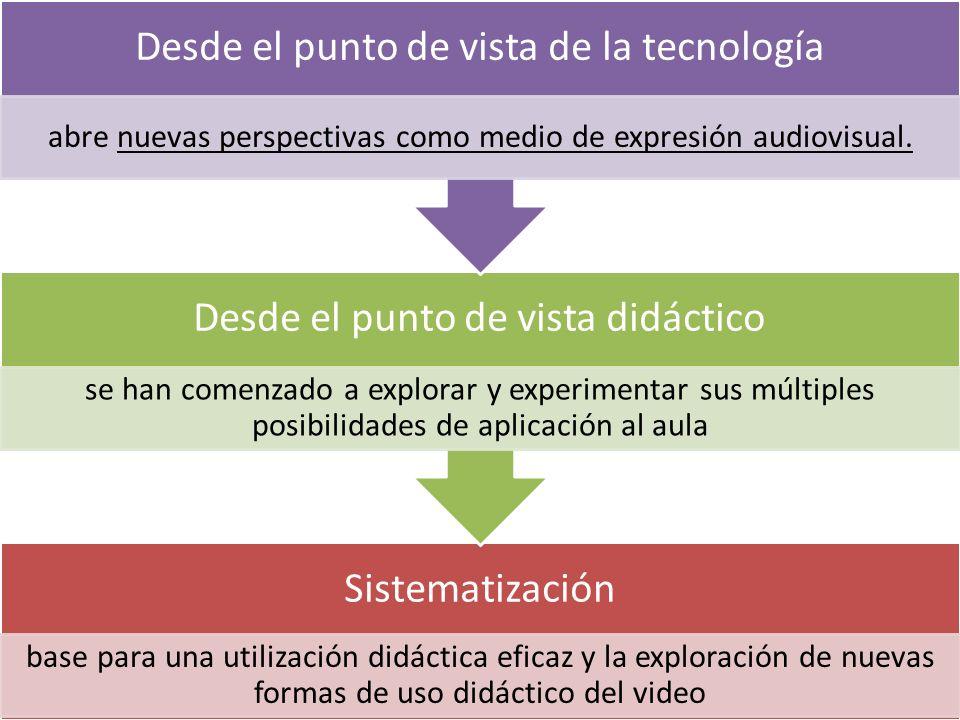 Sistematización base para una utilización didáctica eficaz y la exploración de nuevas formas de uso didáctico del video Desde el punto de vista didáct
