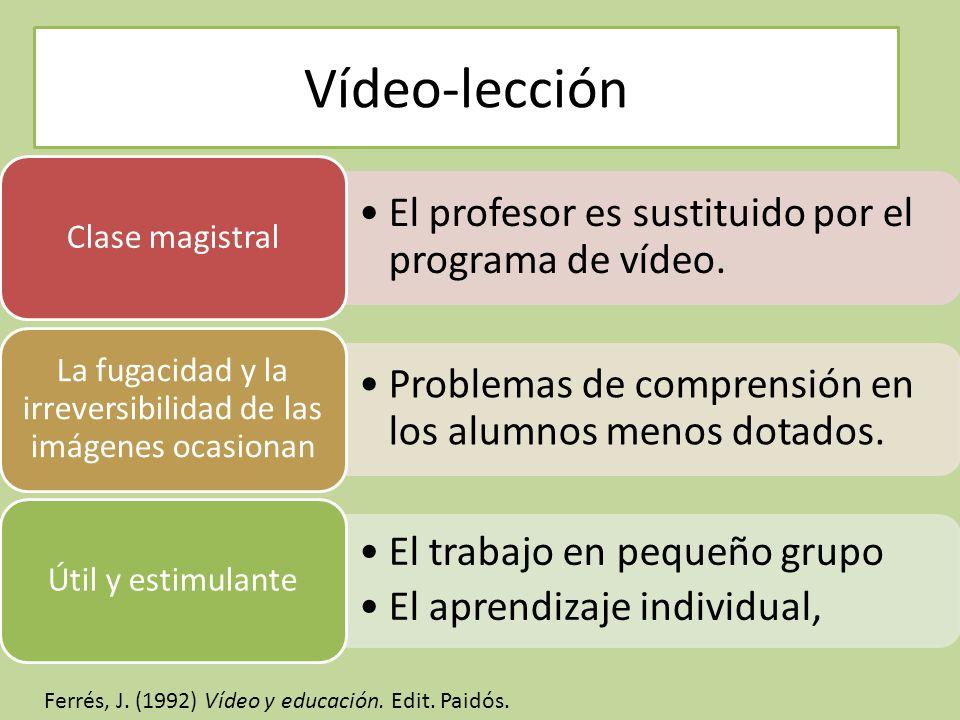 Vídeo-lección El profesor es sustituido por el programa de vídeo. Clase magistral Problemas de comprensión en los alumnos menos dotados. La fugacidad