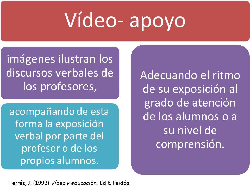 Vídeo- apoyo imágenes ilustran los discursos verbales de los profesores, acompañando de esta forma la exposición verbal por parte del profesor o de lo
