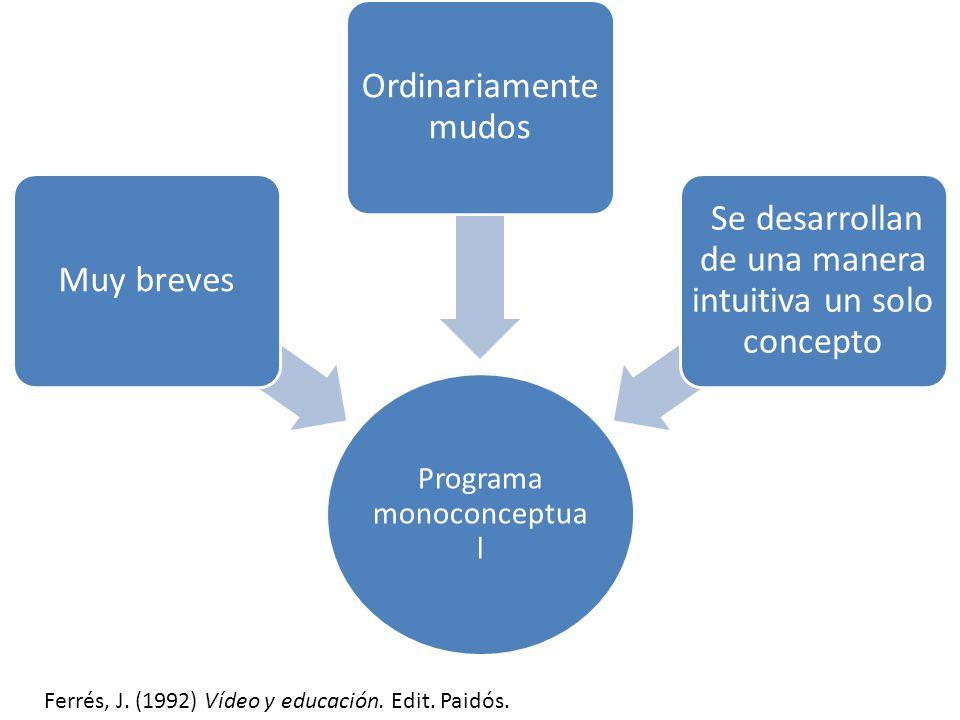 Programa monoconceptua l Muy breves Ordinariamente mudos Se desarrollan de una manera intuitiva un solo concepto Ferrés, J. (1992) Vídeo y educación.