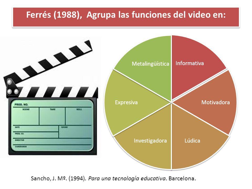 Ferrés (1988), Agrupa las funciones del video en: Informativa Motivadora LúdicaInvestigadora Expresiva Metalingüística Sancho, J. Mº. (1994). Para una