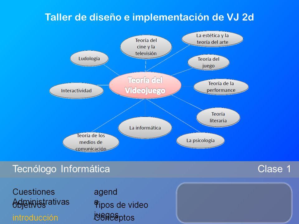 Cuestiones Administrativas objetivos agend a Tipos de video juegos Conceptos básicos Clase 1Tecnólogo Informática Taller de diseño e implementación de