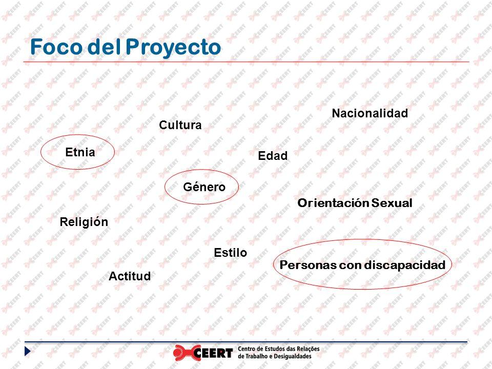 Etnia Nacionalidad Género Religión Personas con discapacidad Estilo Orientación Sexual Actitud Edad Cultura Foco del Proyecto