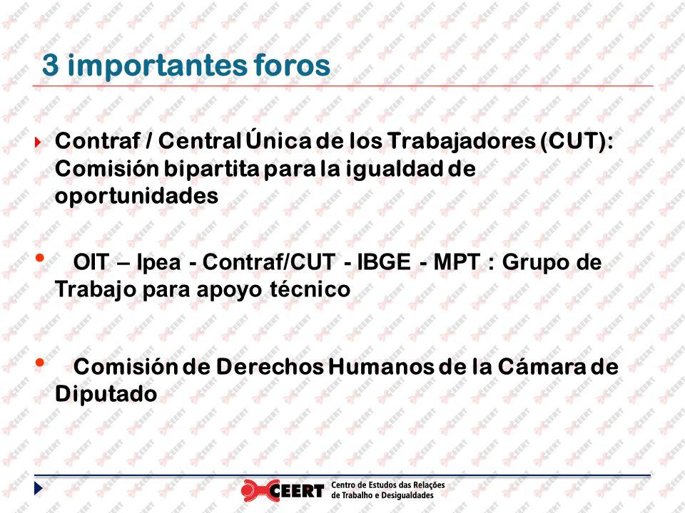 3 importantes foros Contraf / Central Única de los Trabajadores (CUT): Comisión bipartita para la igualdad de oportunidades OIT – Ipea - Contraf/CUT - IBGE - MPT : Grupo de Trabajo para apoyo técnico Comisión de Derechos Humanos de la Cámara de Diputado