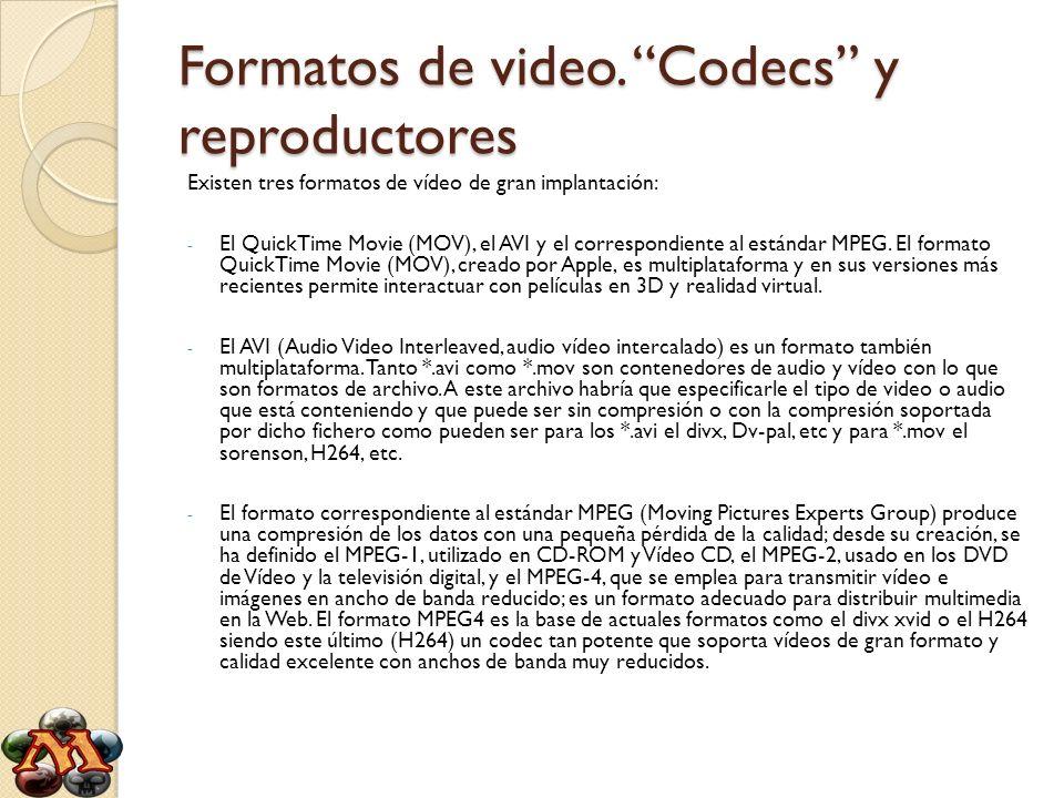 Formatos de video.
