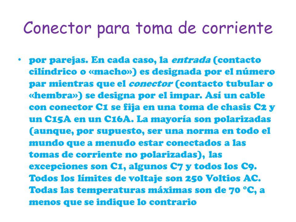 Conector para toma de corriente por parejas. En cada caso, la entrada (contacto cilíndrico o «macho») es designada por el número par mientras que el c