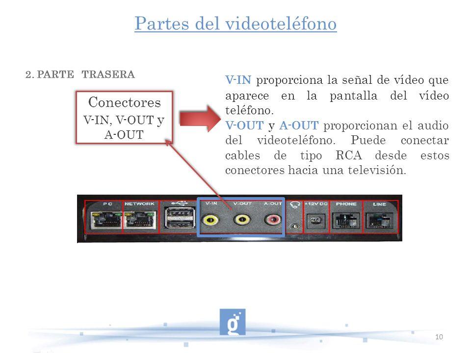 Partes del videoteléfono 10 V-IN proporciona la señal de vídeo que aparece en la pantalla del vídeo teléfono. V-OUT y A-OUT proporcionan el audio del
