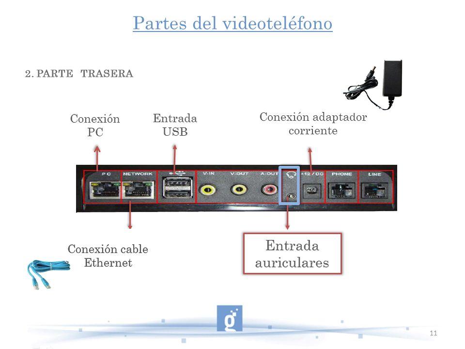 Partes del videoteléfono 11