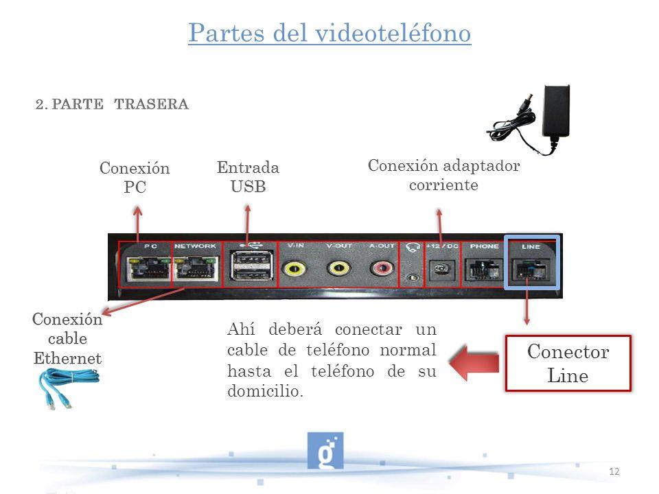 Partes del videoteléfono 12 Ahí deberá conectar un cable de teléfono normal hasta el teléfono de su domicilio.