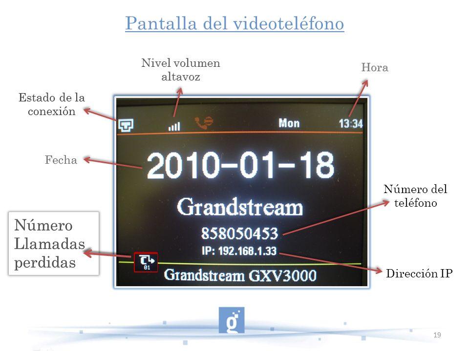 Pantalla del videoteléfono 19 Número del teléfono Dirección IP