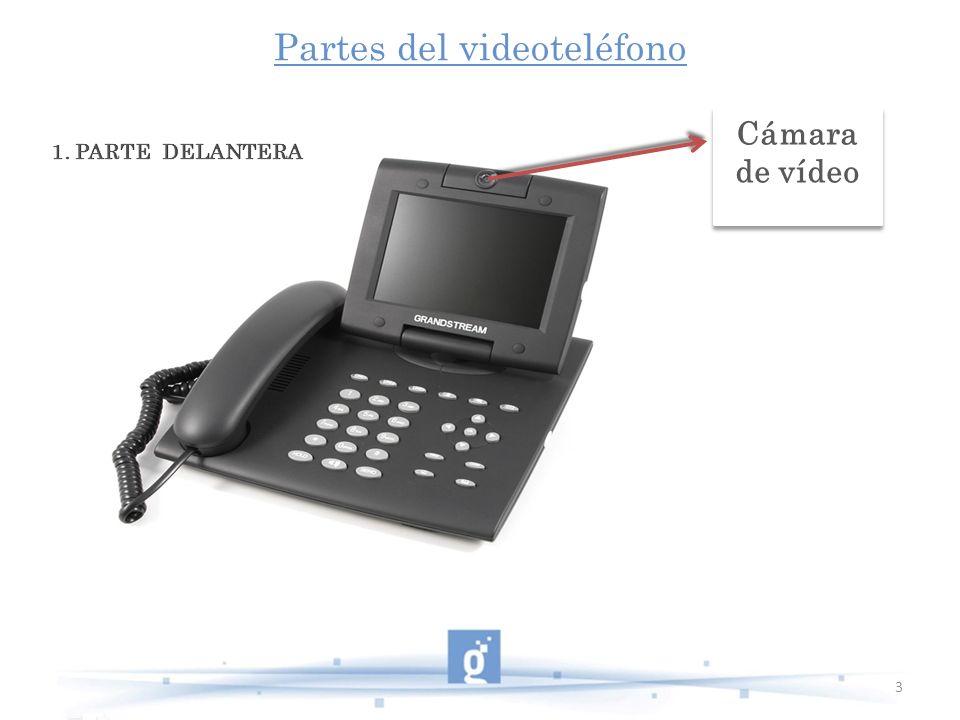 Partes del videoteléfono 3 Cámara de vídeo