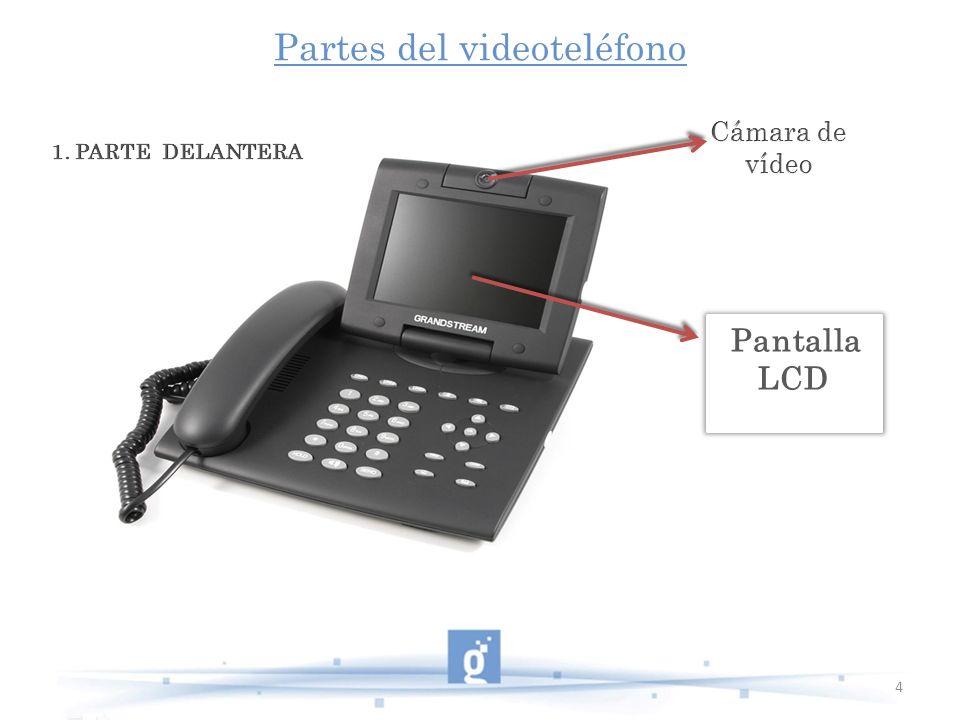 Partes del videoteléfono 4 Pantalla LCD