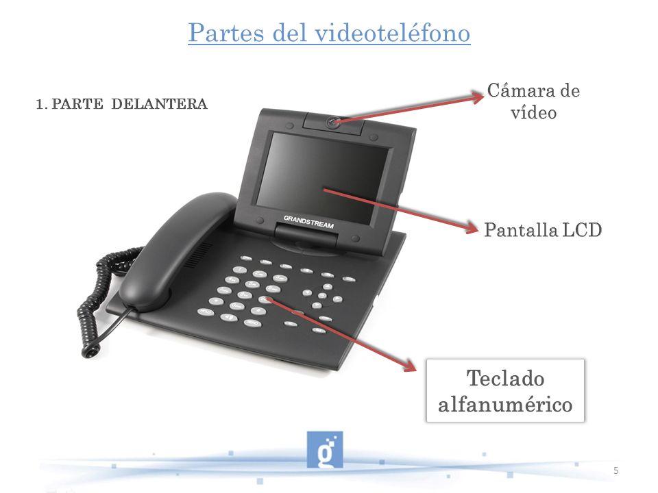 Partes del videoteléfono 5 Teclado alfanumérico