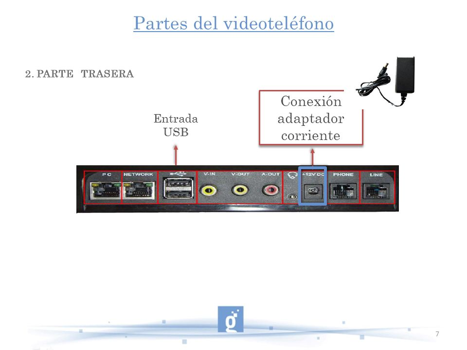Partes del videoteléfono 7