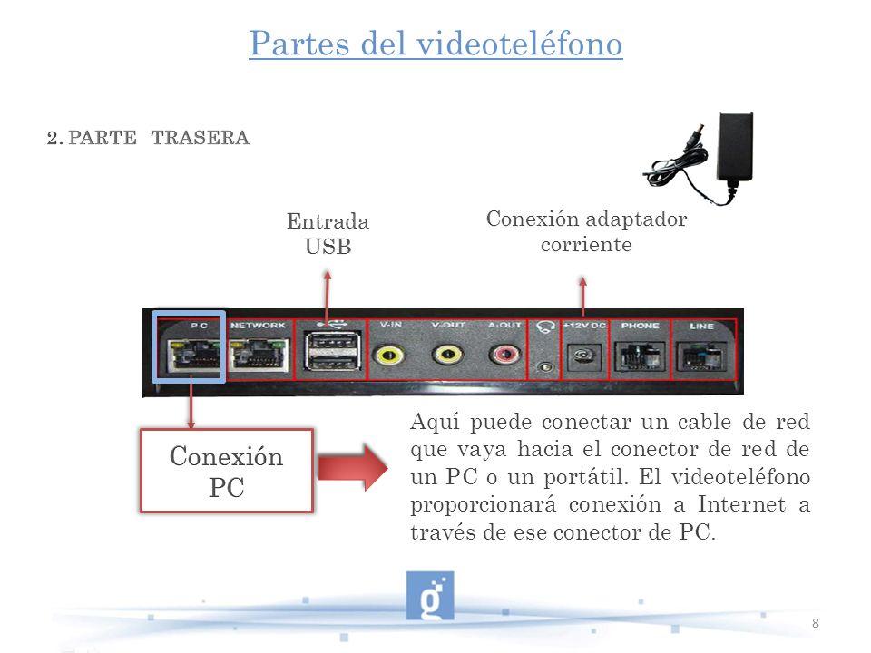 8 Aquí puede conectar un cable de red que vaya hacia el conector de red de un PC o un portátil. El videoteléfono proporcionará conexión a Internet a t