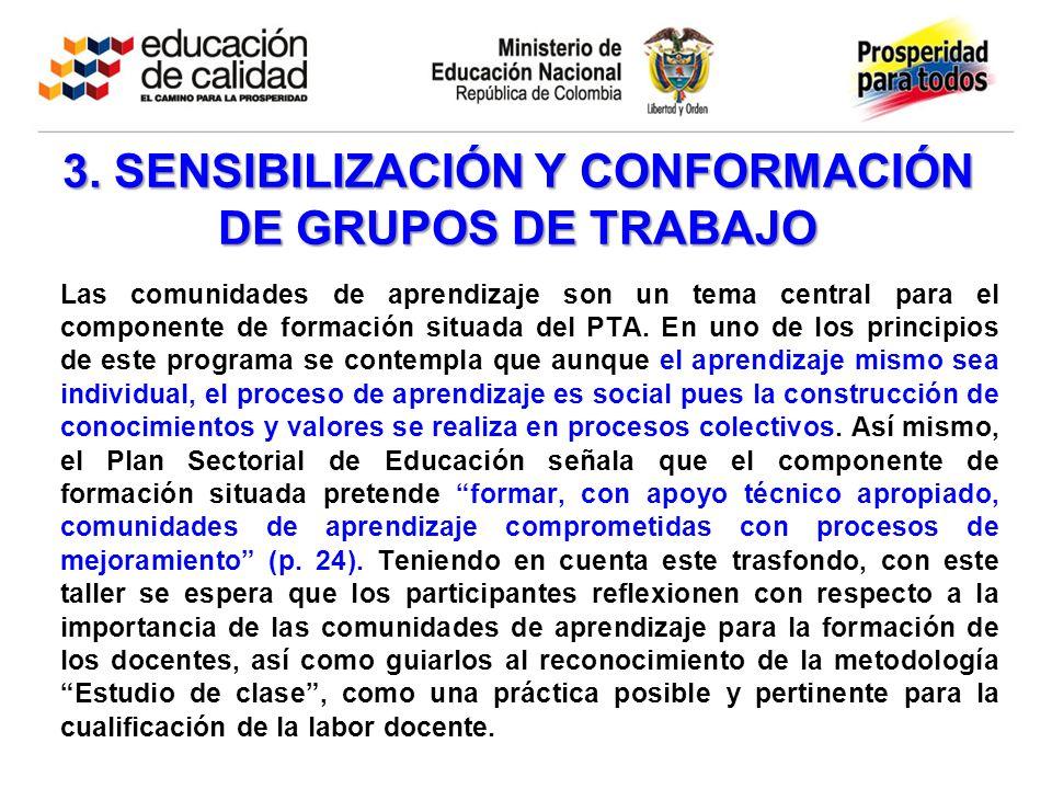 3. SENSIBILIZACIÓN Y CONFORMACIÓN DE GRUPOS DE TRABAJO Las comunidades de aprendizaje son un tema central para el componente de formación situada del