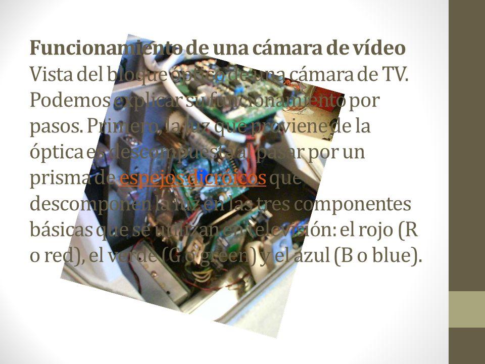Funcionamiento de una cámara de vídeo Vista del bloque óptico de una cámara de TV. Podemos explicar su funcionamiento por pasos. Primero, la luz que p